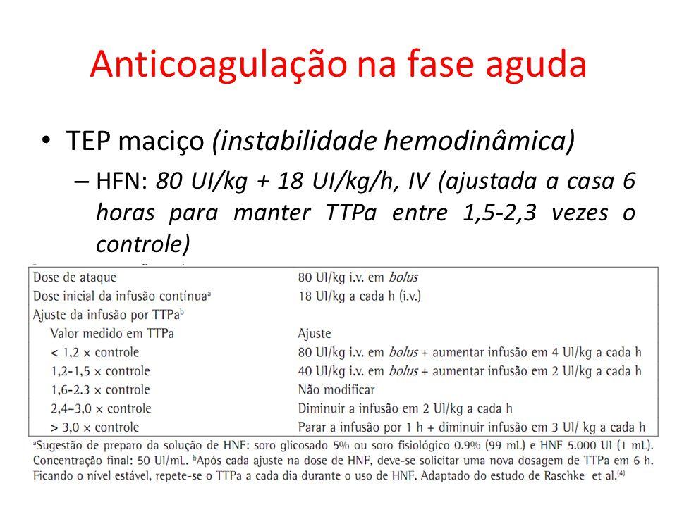 Anticoagulação na fase aguda TEP maciço (instabilidade hemodinâmica) – HFN: 80 UI/kg + 18 UI/kg/h, IV (ajustada a casa 6 horas para manter TTPa entre