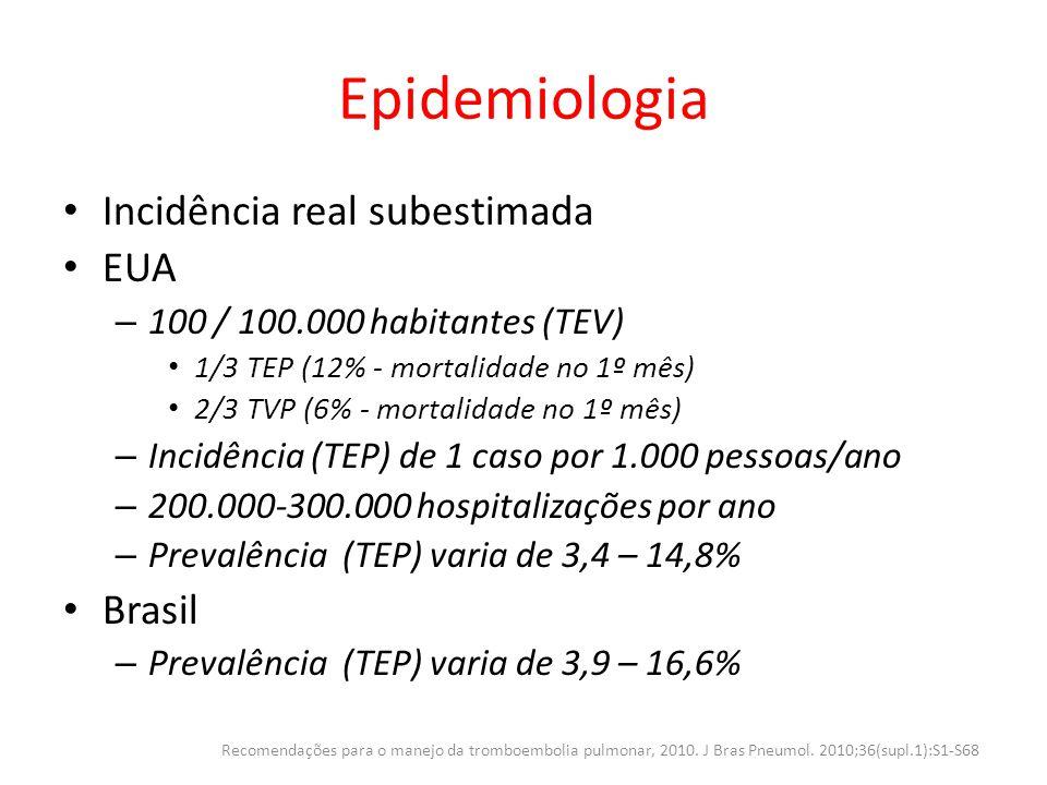 Epidemiologia Não há consenso de prevalência entre os sexos Prevalência e mortalidade estão diminuindo Negros: taxa de mortalidade 50% maior 3ª DCV mais comum Principal complicação pulmonar aguda em pacientes hospitalizados Recomendações para o manejo da tromboembolia pulmonar, 2010.