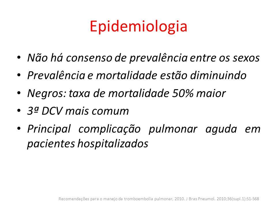 Etiologia Tríade de Virchow 90 % dos êmbolos originam-se em veias profundas dos membros inferiores – Íleo-femoral (50%) – Panturrilhas (principal causa de TVP íleo-femoral) – Pélvicas TVP membros superiores (subclávia) Recomendações para o manejo da tromboembolia pulmonar, 2010.