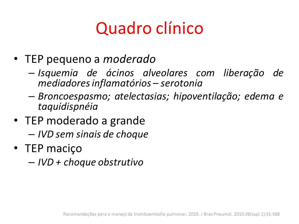 Diagnóstico diferencial IAM Aneurisma de aorta torácica Pericardite aguda Tamponamento cardíaco Pneumotórax Pneumomediastino Tumores torácicos Neuralgia intercostal ICC descompensada Asma aguda Exacerbação de DPOC PNM TB pleuropulmonar Bronquiectasias Fratura de arcos costais Recomendações para o manejo da tromboembolia pulmonar, 2010.