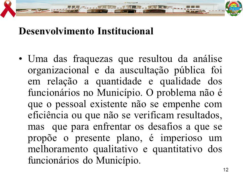 12 Desenvolvimento Institucional Uma das fraquezas que resultou da análise organizacional e da auscultação pública foi em relação a quantidade e quali