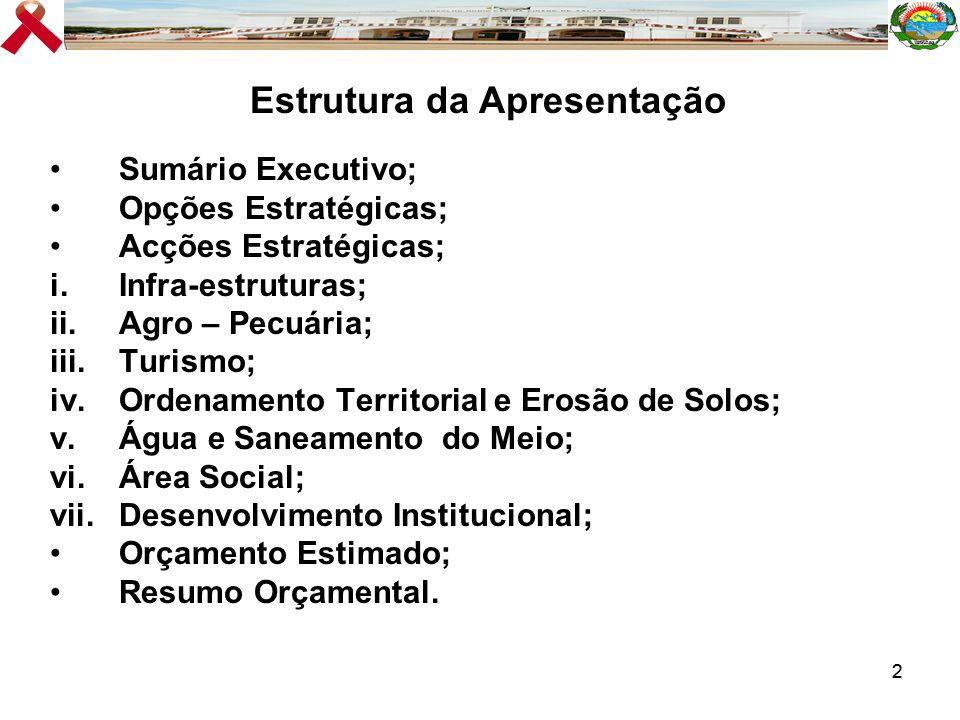 22 Sumário Executivo; Opções Estratégicas; Acções Estratégicas; i.Infra-estruturas; ii.Agro – Pecuária; iii.Turismo; iv.Ordenamento Territorial e Eros