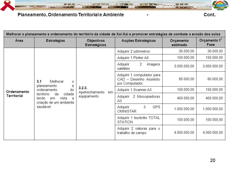 20 Planeamento, Ordenamento Territorial e Ambiente - Cont. Melhorar o planeamento e ordenamento do território da cidade de Xai-Xai e promover estratég