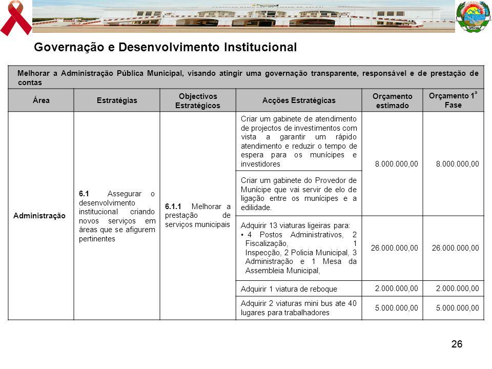 26 Governação e Desenvolvimento Institucional Melhorar a Administração Pública Municipal, visando atingir uma governação transparente, responsável e d