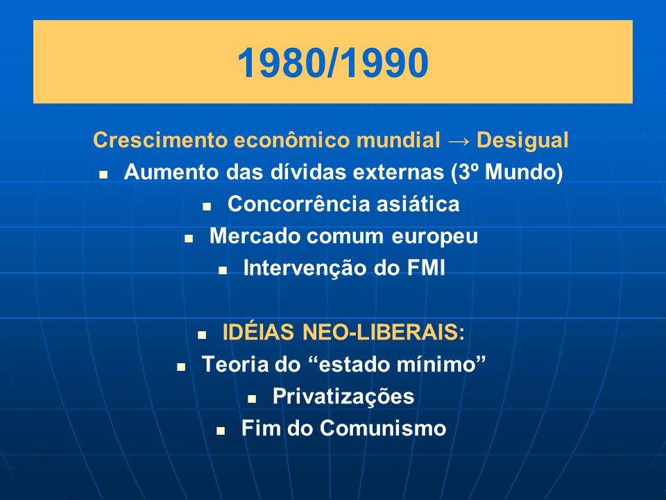 1980/1990 Crescimento econômico mundial → Desigual Aumento das dívidas externas (3º Mundo) Concorrência asiática Mercado comum europeu Intervenção do