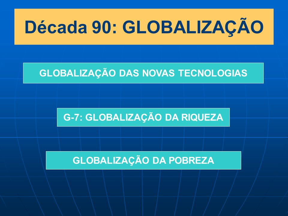 Década 90: GLOBALIZAÇÃO GLOBALIZAÇÃO DA POBREZA G-7: GLOBALIZAÇÃO DA RIQUEZA GLOBALIZAÇÃO DAS NOVAS TECNOLOGIAS