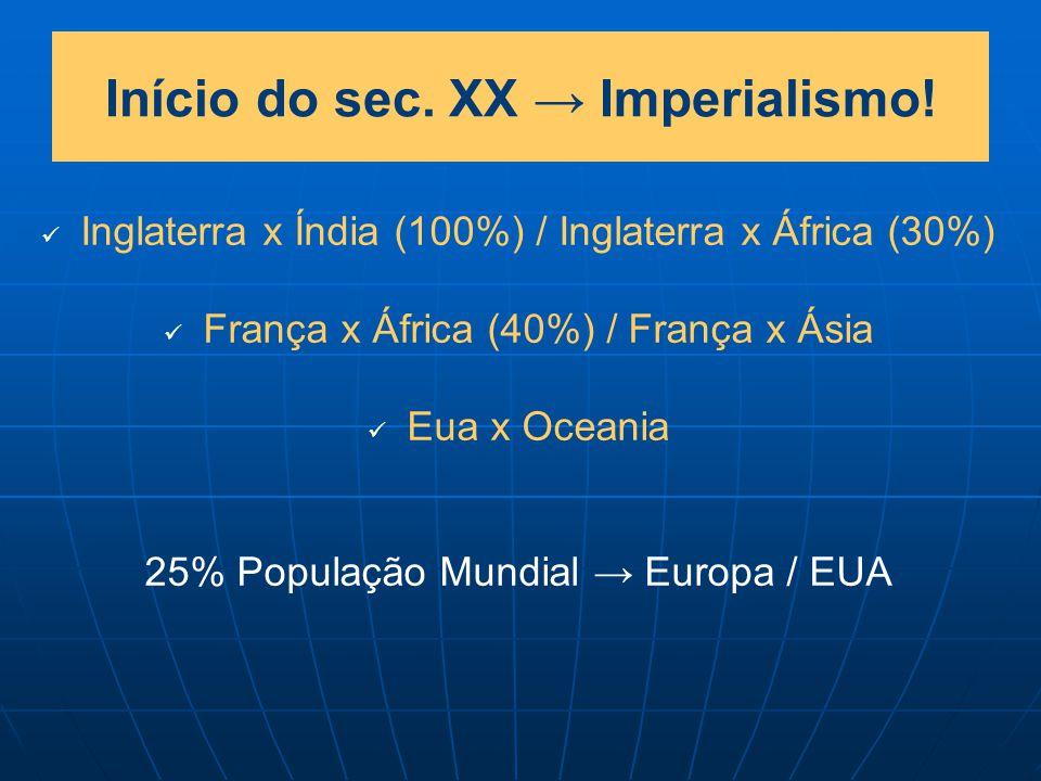 Início do sec. XX → Imperialismo! Inglaterra x Índia (100%) / Inglaterra x África (30%) França x África (40%) / França x Ásia Eua x Oceania 25% Popula