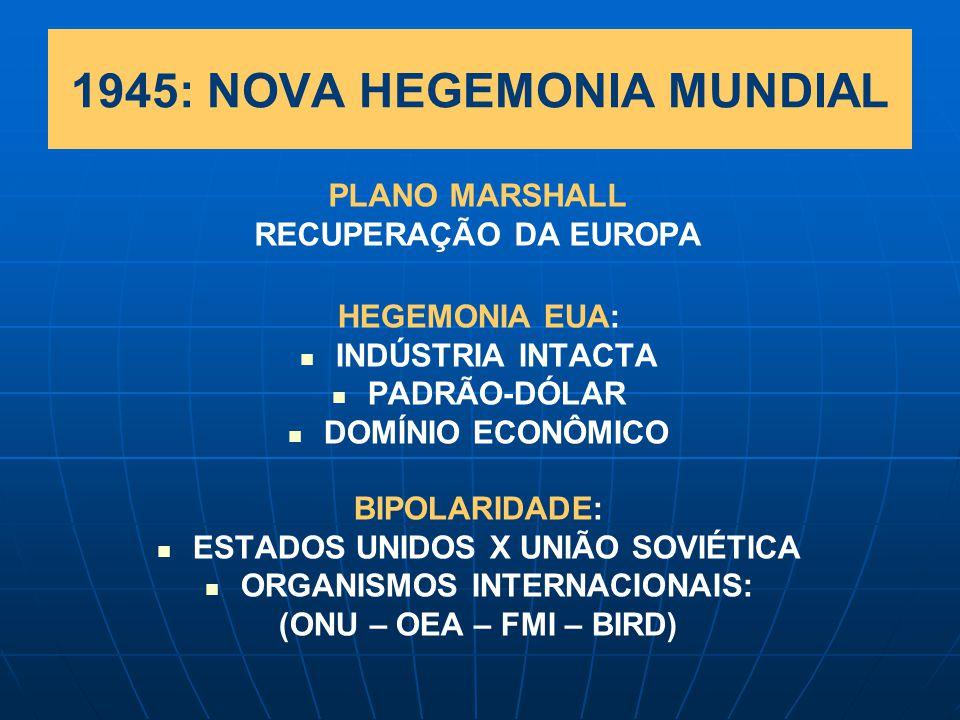 1945: NOVA HEGEMONIA MUNDIAL PLANO MARSHALL RECUPERAÇÃO DA EUROPA HEGEMONIA EUA: INDÚSTRIA INTACTA PADRÃO-DÓLAR DOMÍNIO ECONÔMICO BIPOLARIDADE: ESTADO