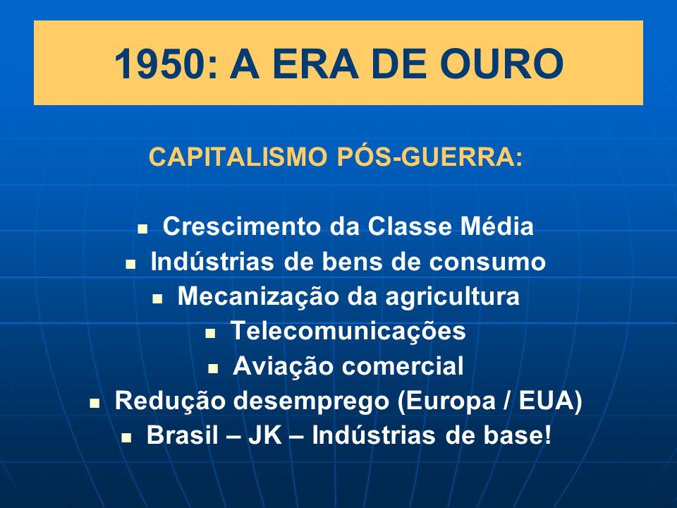 1950: A ERA DE OURO CAPITALISMO PÓS-GUERRA: Crescimento da Classe Média Indústrias de bens de consumo Mecanização da agricultura Telecomunicações Avia