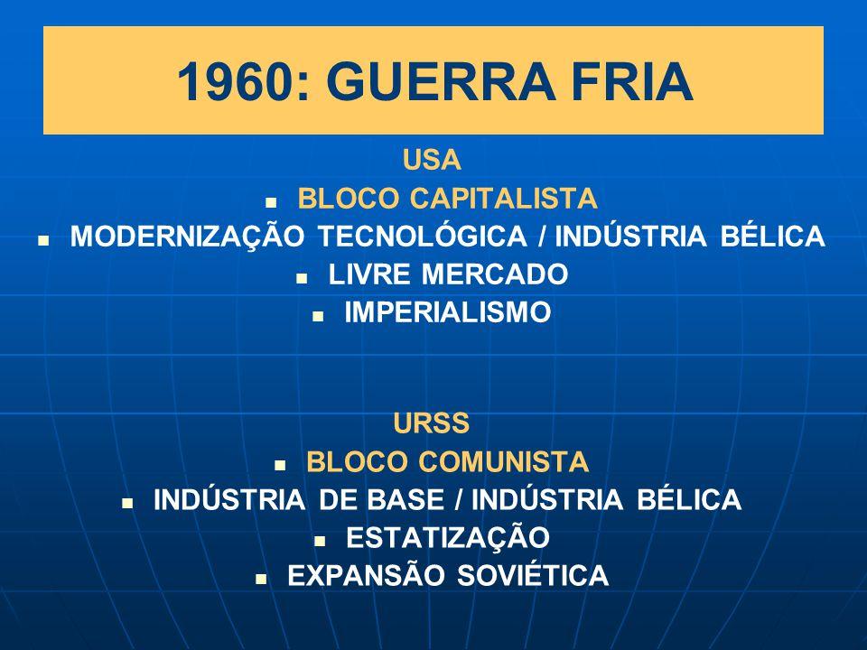 1960: GUERRA FRIA USA BLOCO CAPITALISTA MODERNIZAÇÃO TECNOLÓGICA / INDÚSTRIA BÉLICA LIVRE MERCADO IMPERIALISMO URSS BLOCO COMUNISTA INDÚSTRIA DE BASE