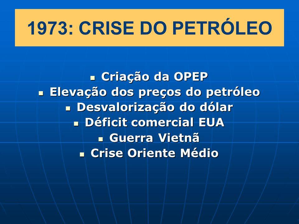 1973: CRISE DO PETRÓLEO Criação da OPEP Criação da OPEP Elevação dos preços do petróleo Elevação dos preços do petróleo Desvalorização do dólar Desval