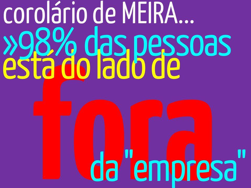 corolário de MEIRA... fora está do lado de da empresa »98% das pessoas