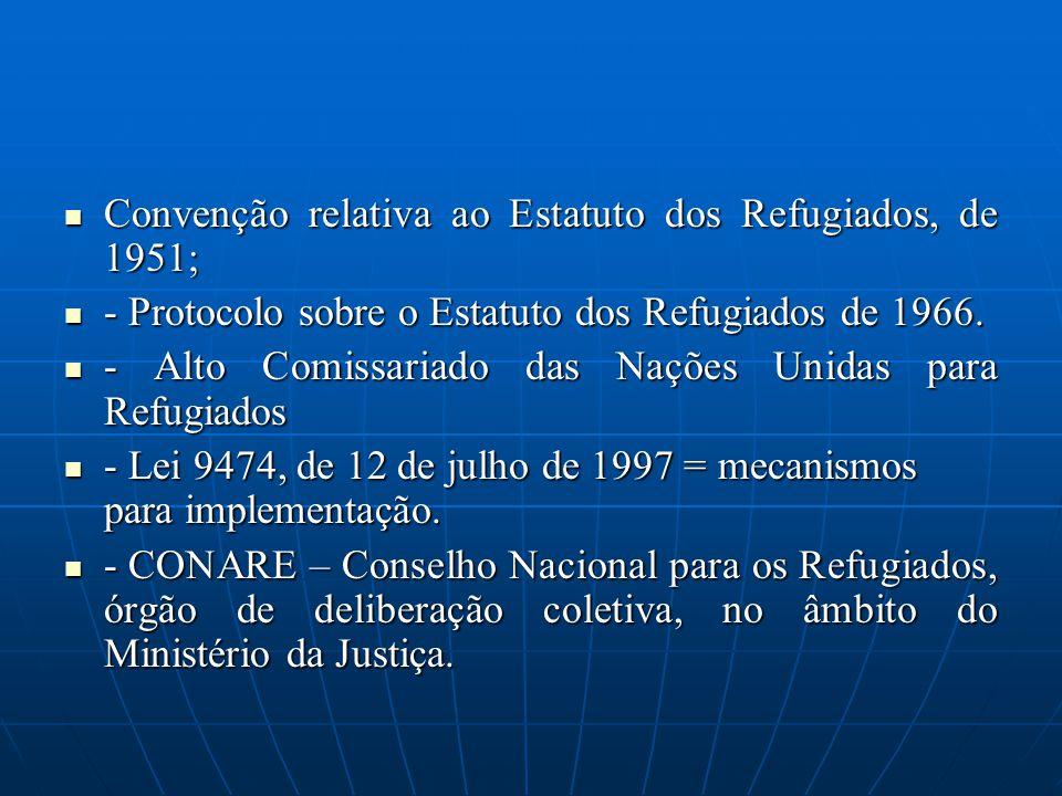 Convenção relativa ao Estatuto dos Refugiados, de 1951; Convenção relativa ao Estatuto dos Refugiados, de 1951; - Protocolo sobre o Estatuto dos Refug
