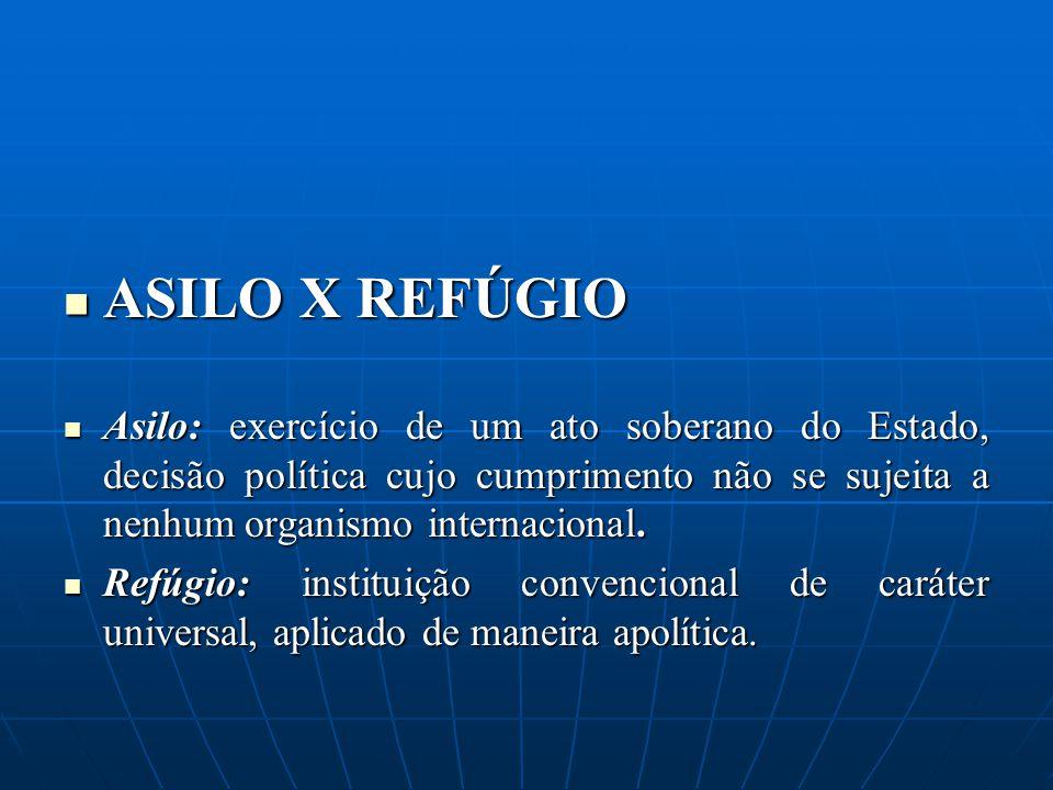 ASILO X REFÚGIO ASILO X REFÚGIO Asilo: exercício de um ato soberano do Estado, decisão política cujo cumprimento não se sujeita a nenhum organismo int