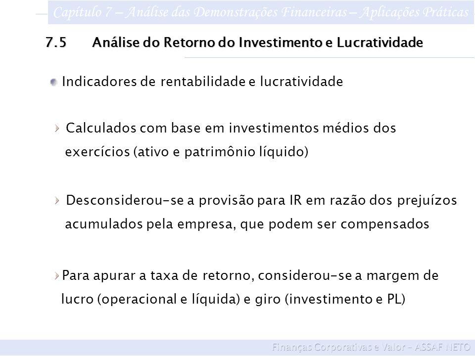 7.5Análise do Retorno do Investimento e Lucratividade Indicadores de rentabilidade e lucratividade Desconsiderou-se a provisão para IR em razão dos prejuízos acumulados pela empresa, que podem ser compensados Calculados com base em investimentos médios dos exercícios (ativo e patrimônio líquido) Para apurar a taxa de retorno, considerou-se a margem de lucro (operacional e líquida) e giro (investimento e PL) Capítulo 7 – Análise das Demonstrações Financeiras – Aplicações Práticas