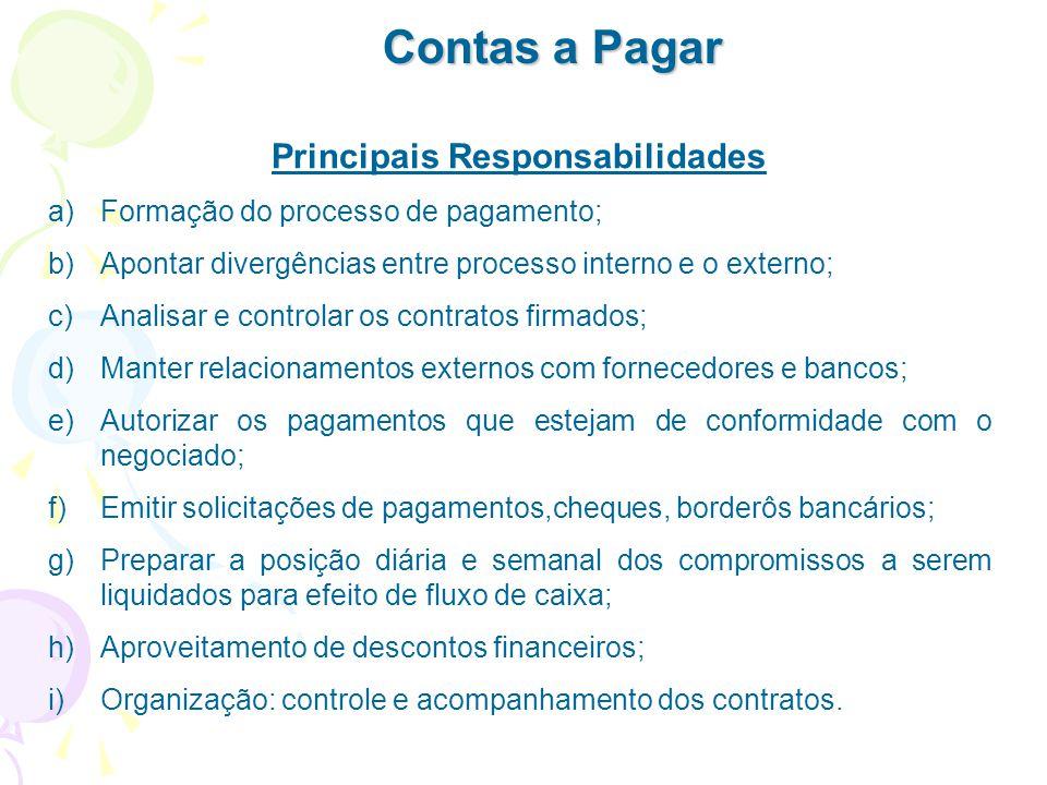 Contas a Pagar Principais Responsabilidades a)Formação do processo de pagamento; b)Apontar divergências entre processo interno e o externo; c)Analisar