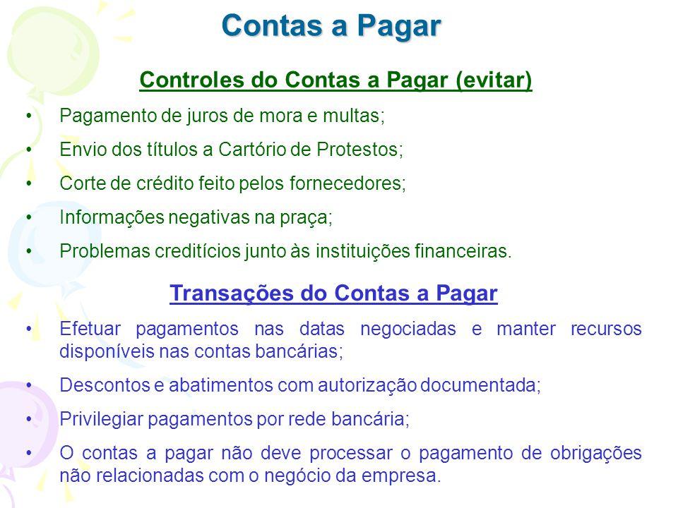 Contas a Pagar Controles do Contas a Pagar (evitar) Pagamento de juros de mora e multas; Envio dos títulos a Cartório de Protestos; Corte de crédito f