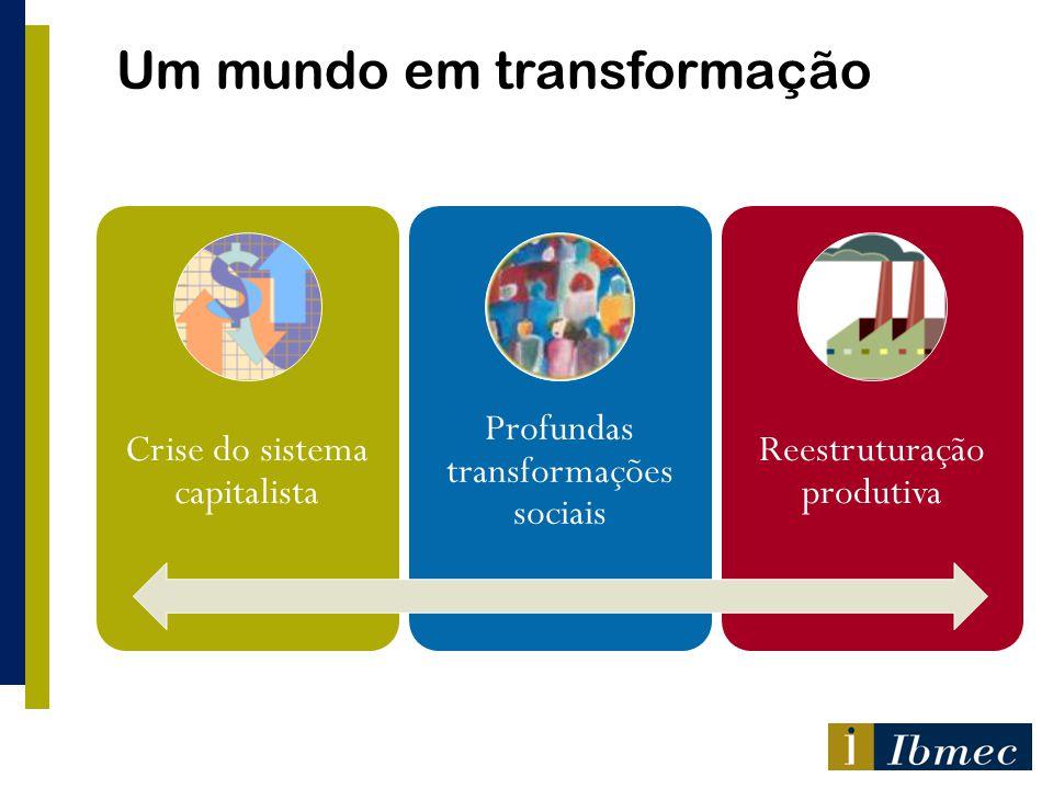 Um mundo em transformação Crise do sistema capitalista Profundas transformações sociais Reestruturação produtiva