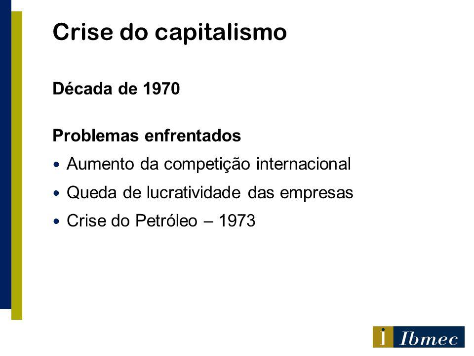 Crise do capitalismo Década de 1970 Problemas enfrentados Aumento da competição internacional Queda de lucratividade das empresas Crise do Petróleo – 1973 Crise do sistema capitalista