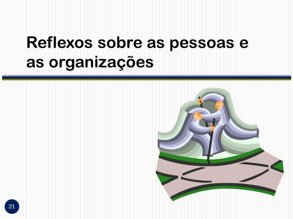Reflexos sobre as pessoas e as organizações 21