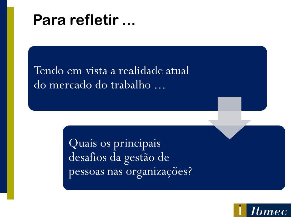 Para refletir... Tendo em vista a realidade atual do mercado do trabalho... Quais os principais desafios da gestão de pessoas nas organizações?