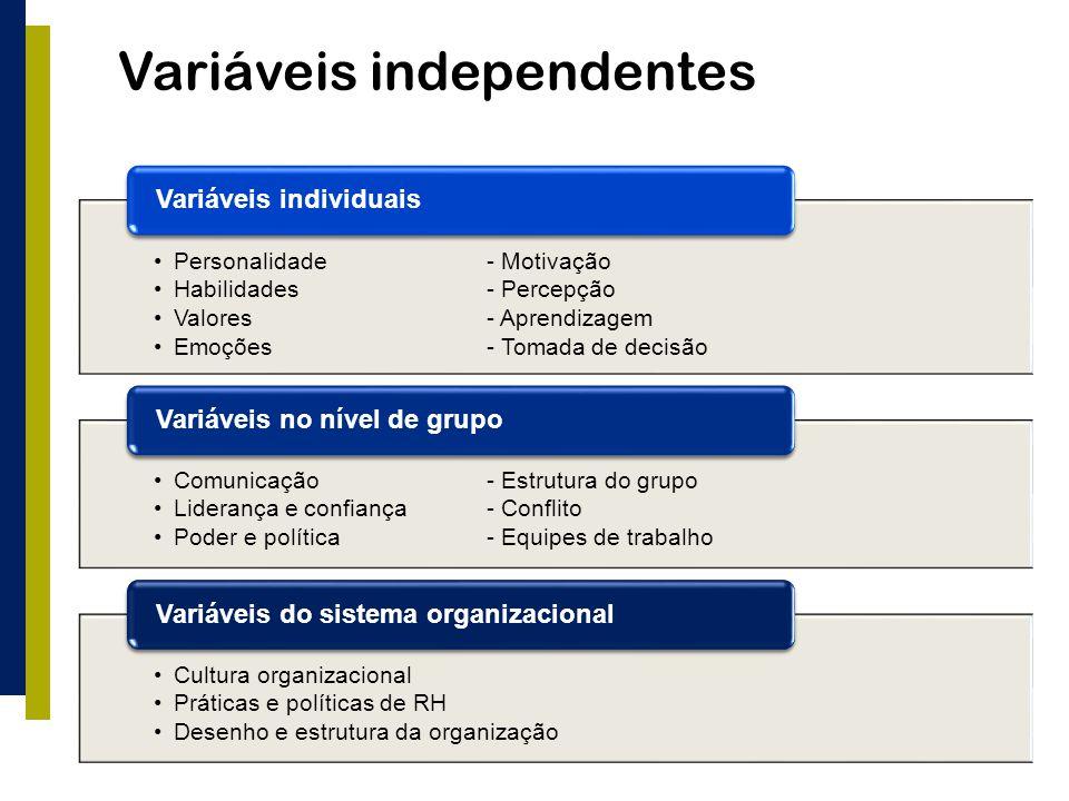 Variáveis independentes Personalidade - Motivação Habilidades- Percepção Valores - Aprendizagem Emoções- Tomada de decisão Variáveis individuais Comun