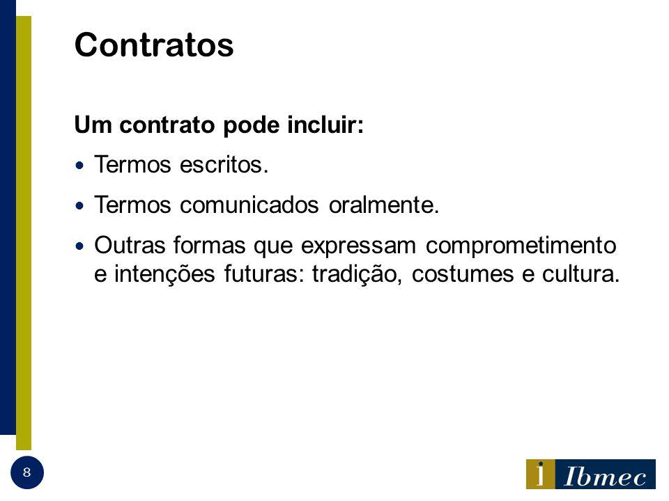 Contratos Um contrato pode incluir: Termos escritos. Termos comunicados oralmente. Outras formas que expressam comprometimento e intenções futuras: tr