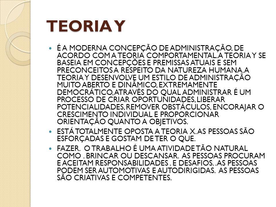 TEORIA Y É A MODERNA CONCEPÇÃO DE ADMINISTRAÇÃO, DE ACORDO COM A TEORIA COMPORTAMENTAL. A TEORIA Y SE BASEIA EM CONCEPÇÕES E PREMISSAS ATUAIS E SEM PR