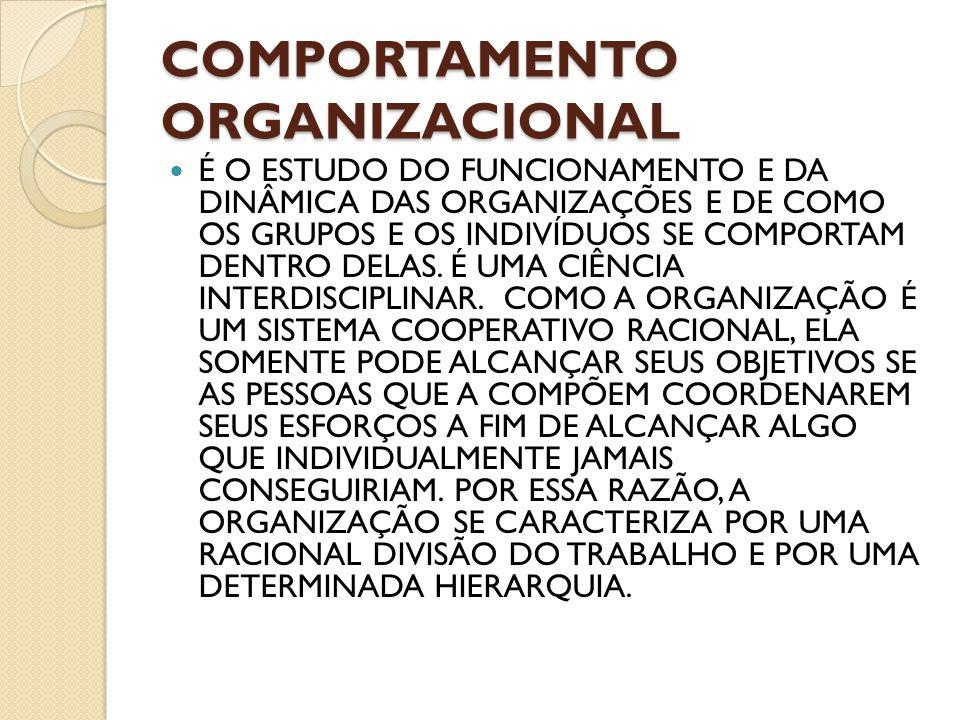 COMPORTAMENTO ORGANIZACIONAL É O ESTUDO DO FUNCIONAMENTO E DA DINÂMICA DAS ORGANIZAÇÕES E DE COMO OS GRUPOS E OS INDIVÍDUOS SE COMPORTAM DENTRO DELAS.