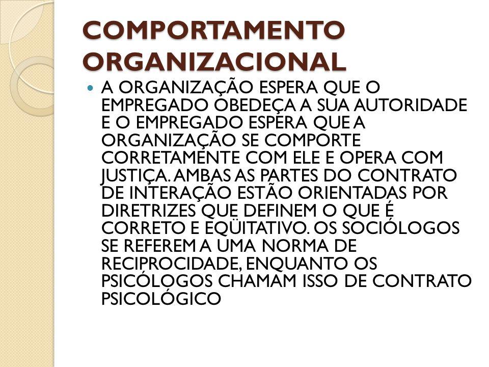 COMPORTAMENTO ORGANIZACIONAL A ORGANIZAÇÃO ESPERA QUE O EMPREGADO OBEDEÇA A SUA AUTORIDADE E O EMPREGADO ESPERA QUE A ORGANIZAÇÃO SE COMPORTE CORRETAM