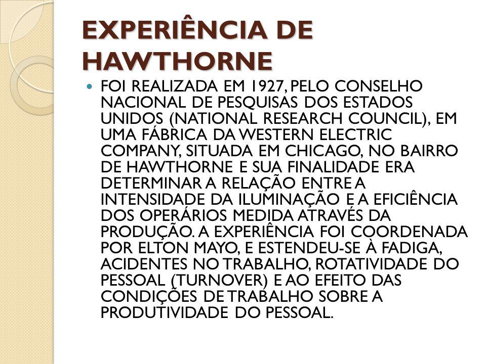 EXPERIÊNCIA DE HAWTHORNE FOI REALIZADA EM 1927, PELO CONSELHO NACIONAL DE PESQUISAS DOS ESTADOS UNIDOS (NATIONAL RESEARCH COUNCIL), EM UMA FÁBRICA DA