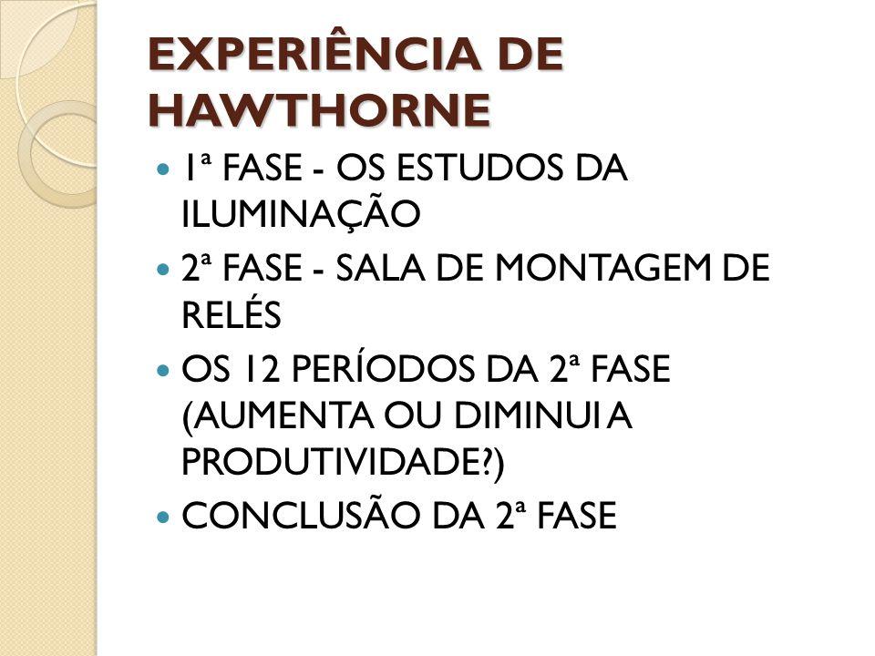 EXPERIÊNCIA DE HAWTHORNE 1ª FASE - OS ESTUDOS DA ILUMINAÇÃO 2ª FASE - SALA DE MONTAGEM DE RELÉS OS 12 PERÍODOS DA 2ª FASE (AUMENTA OU DIMINUI A PRODUT