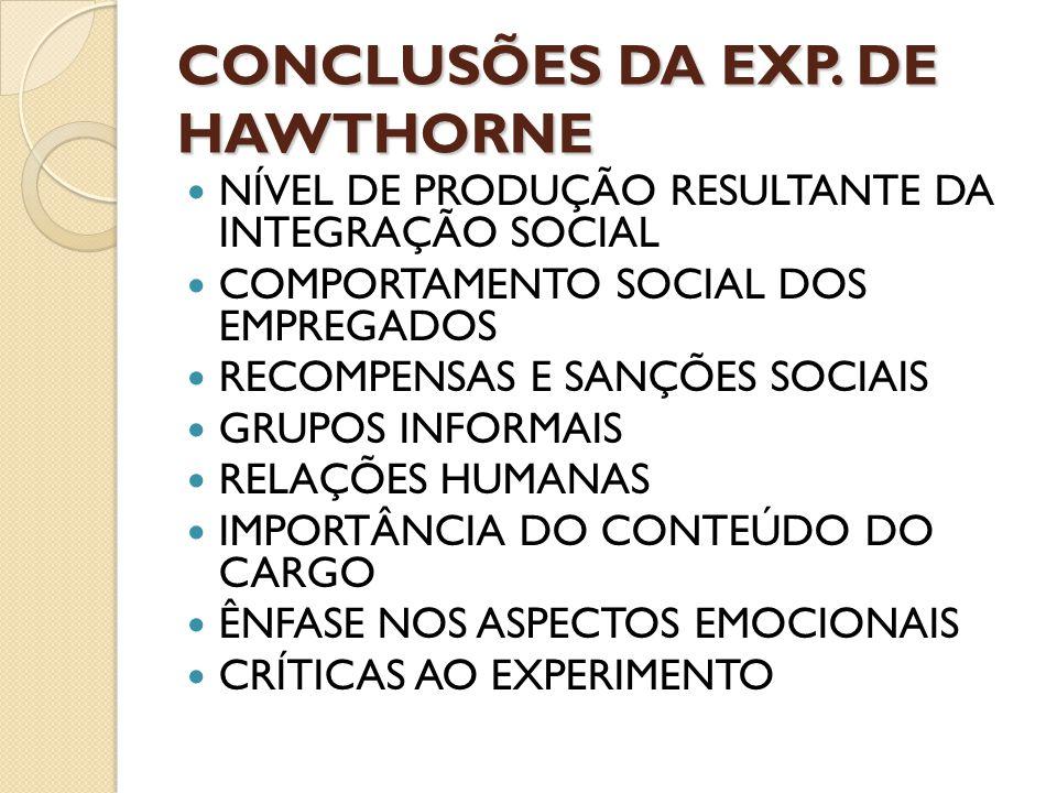 CONCLUSÕES DA EXP. DE HAWTHORNE NÍVEL DE PRODUÇÃO RESULTANTE DA INTEGRAÇÃO SOCIAL COMPORTAMENTO SOCIAL DOS EMPREGADOS RECOMPENSAS E SANÇÕES SOCIAIS GR