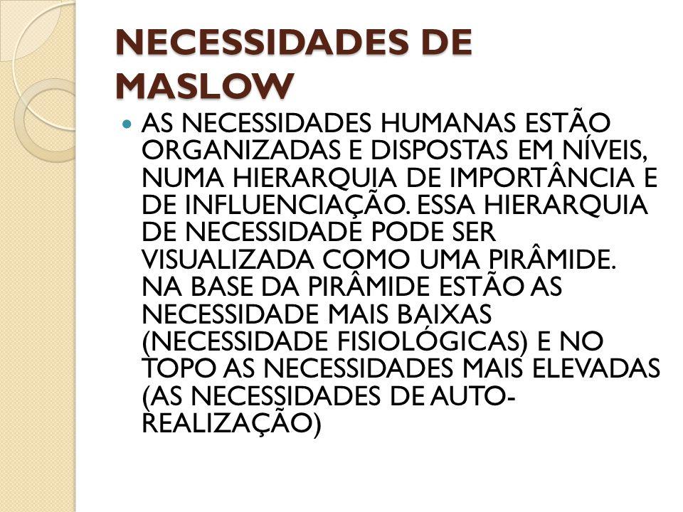 NECESSIDADES DE MASLOW AS NECESSIDADES HUMANAS ESTÃO ORGANIZADAS E DISPOSTAS EM NÍVEIS, NUMA HIERARQUIA DE IMPORTÂNCIA E DE INFLUENCIAÇÃO. ESSA HIERAR
