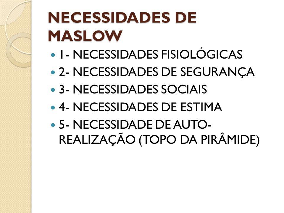 NECESSIDADES DE MASLOW 1- NECESSIDADES FISIOLÓGICAS 2- NECESSIDADES DE SEGURANÇA 3- NECESSIDADES SOCIAIS 4- NECESSIDADES DE ESTIMA 5- NECESSIDADE DE A