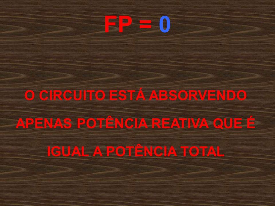 O FATOR DE POTÊNCIA PODE VARIAR DE 0 A 1 OU DE 0 A 100 % FP = 1 OU 100% POTÊNCIA ATIVA = POTÊNCIA APARENTE