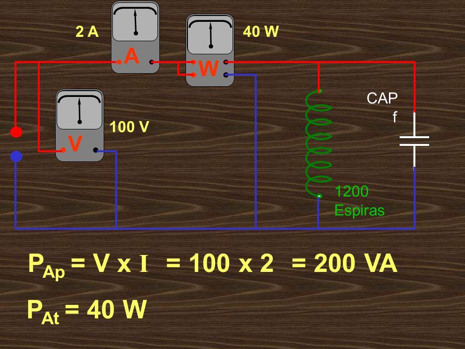 W AV P Ap = V x I = 100 x 2 100 V 2 A 1200 Espiras P At = 40 W = 200 VA 40 W