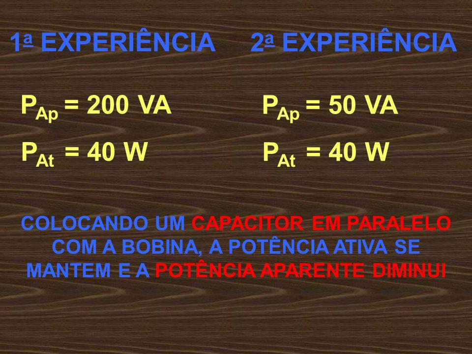 P Ap = V x I = 100 x 0,5 100 V 0,5 A P At = 40 W = 50 VA 1200 Espiras W A V 40 W CAP f