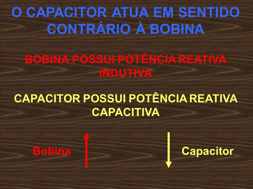1 a EXPERIÊNCIA P Ap = 200 VA P At = 40 W 2 a EXPERIÊNCIA P Ap = 50 VA P At = 40 W COLOCANDO UM CAPACITOR EM PARALELO COM A BOBINA, A POTÊNCIA ATIVA SE MANTEM E A POTÊNCIA APARENTE DIMINUI
