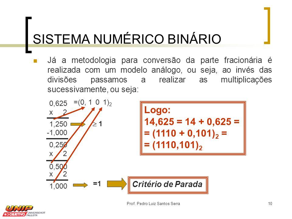 Prof. Pedro Luiz Santos Serra10 Já a metodologia para conversão da parte fracionária é realizada com um modelo análogo, ou seja, ao invés das divisões