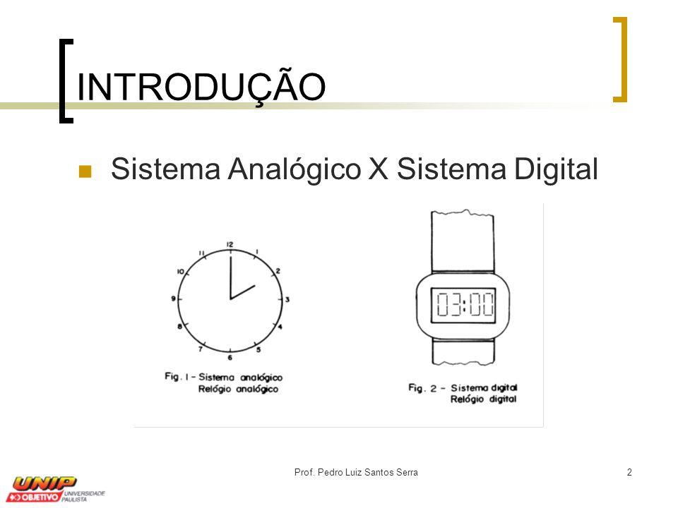 2 INTRODUÇÃO Sistema Analógico X Sistema Digital