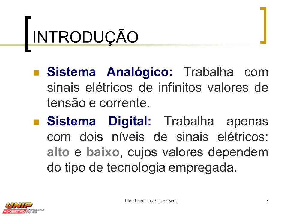 Prof. Pedro Luiz Santos Serra3 INTRODUÇÃO Sistema Analógico: Trabalha com sinais elétricos de infinitos valores de tensão e corrente. Sistema Digital: