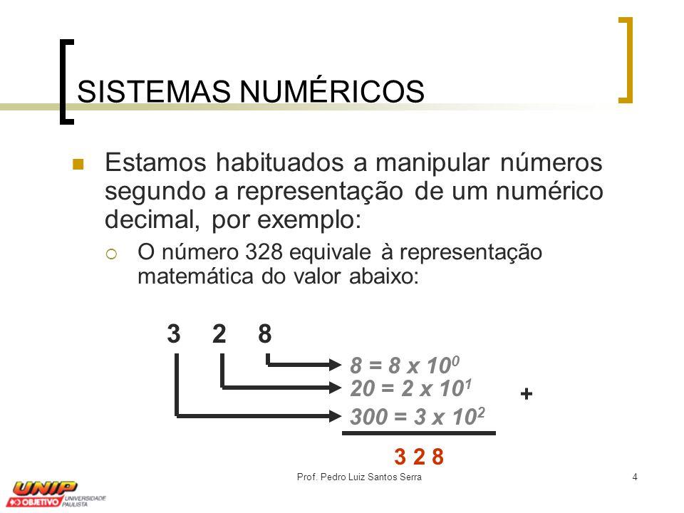 Prof. Pedro Luiz Santos Serra4 SISTEMAS NUMÉRICOS Estamos habituados a manipular números segundo a representação de um numérico decimal, por exemplo: