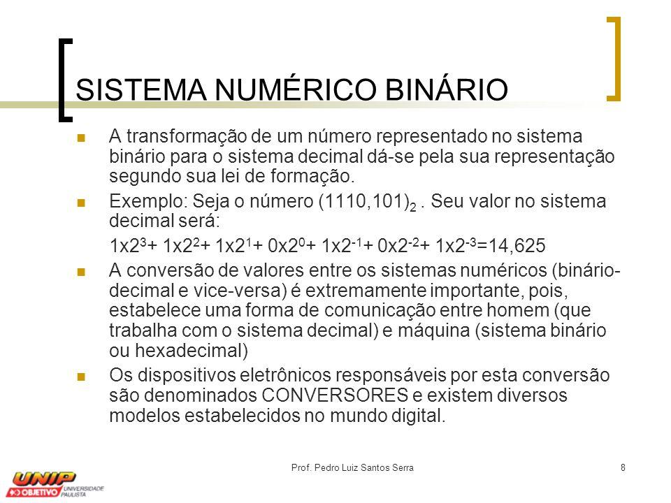Prof. Pedro Luiz Santos Serra8 A transformação de um número representado no sistema binário para o sistema decimal dá-se pela sua representação segund