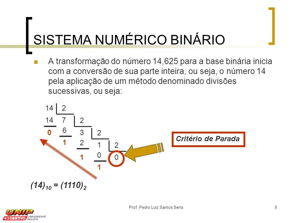 Prof. Pedro Luiz Santos Serra9 A transformação do número 14,625 para a base binária inicia com a conversão de sua parte inteira, ou seja, o número 14