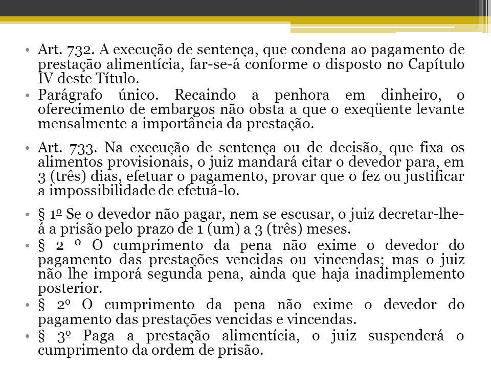 Art.732.