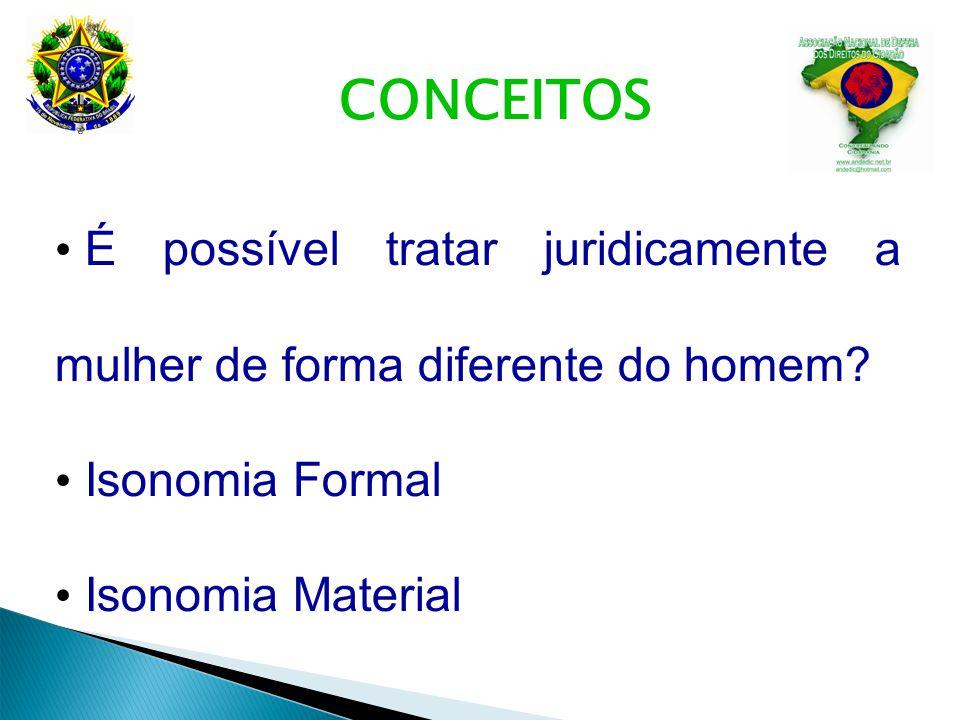 CONCEITOS É possível tratar juridicamente a mulher de forma diferente do homem? Isonomia Formal Isonomia Material