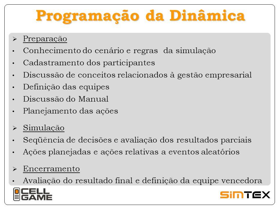 Programação da Dinâmica  Preparação Conhecimento do cenário e regras da simulação Cadastramento dos participantes Discussão de conceitos relacionados