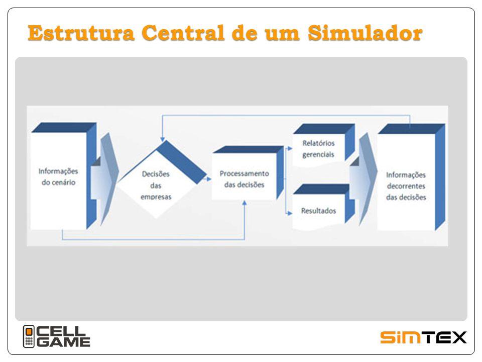 Estrutura Central de um Simulador
