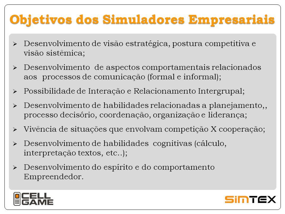 Objetivos dos Simuladores Empresariais  Desenvolvimento de visão estratégica, postura competitiva e visão sistêmica;  Desenvolvimento de aspectos co